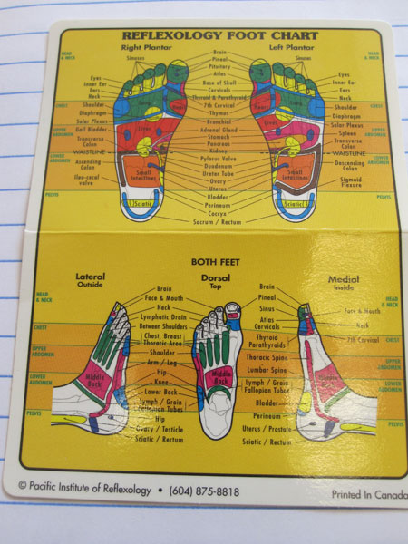 Diamond nail foot chart